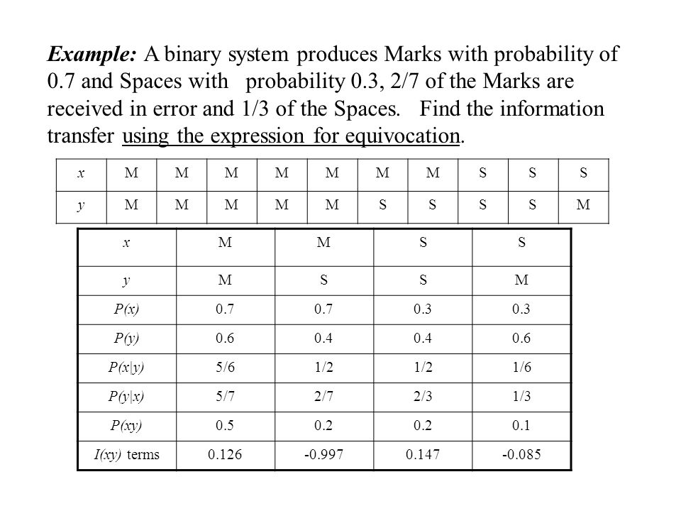 Example: A binary system produces Marks with probability of 0