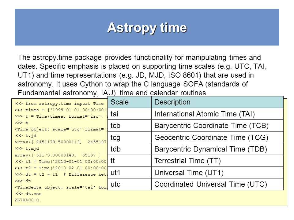 Astropy time