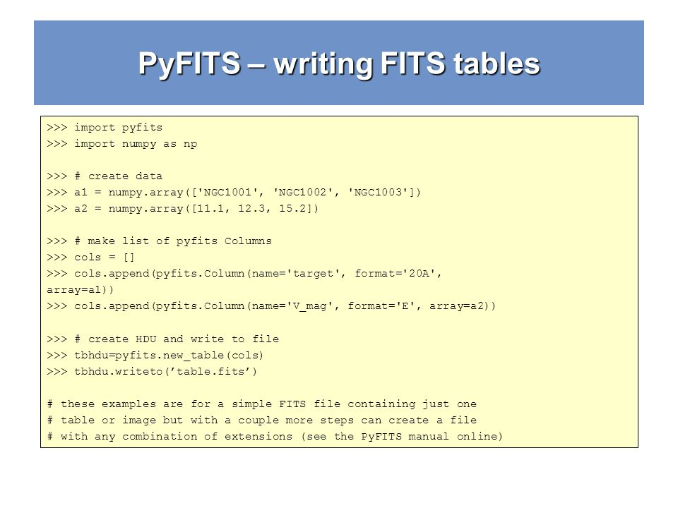 PyFITS – writing FITS tables