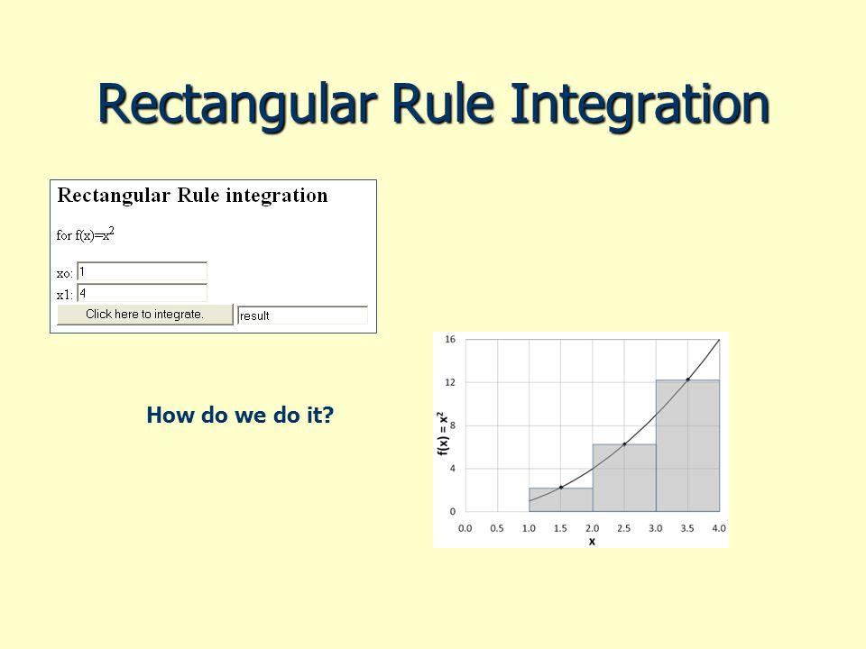 Rectangular Rule Integration