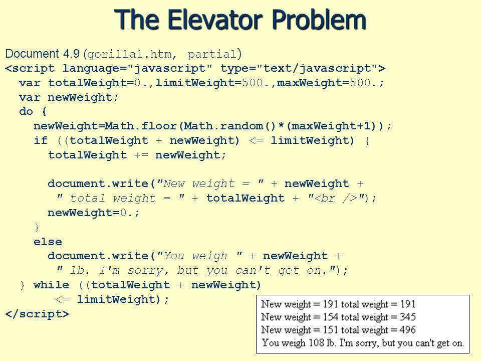 The Elevator Problem Document 4.9 (gorilla1.htm, partial)