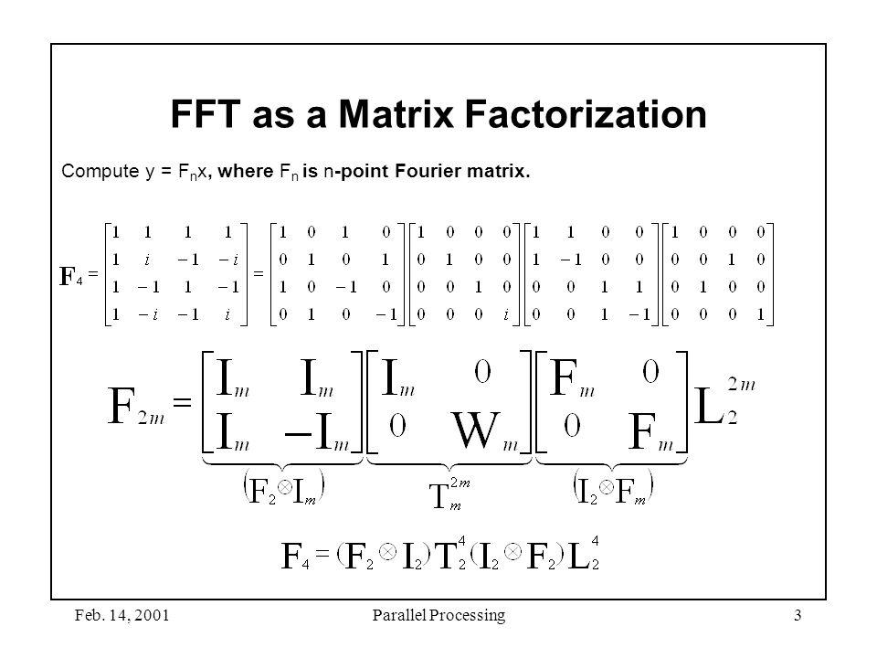 FFT as a Matrix Factorization