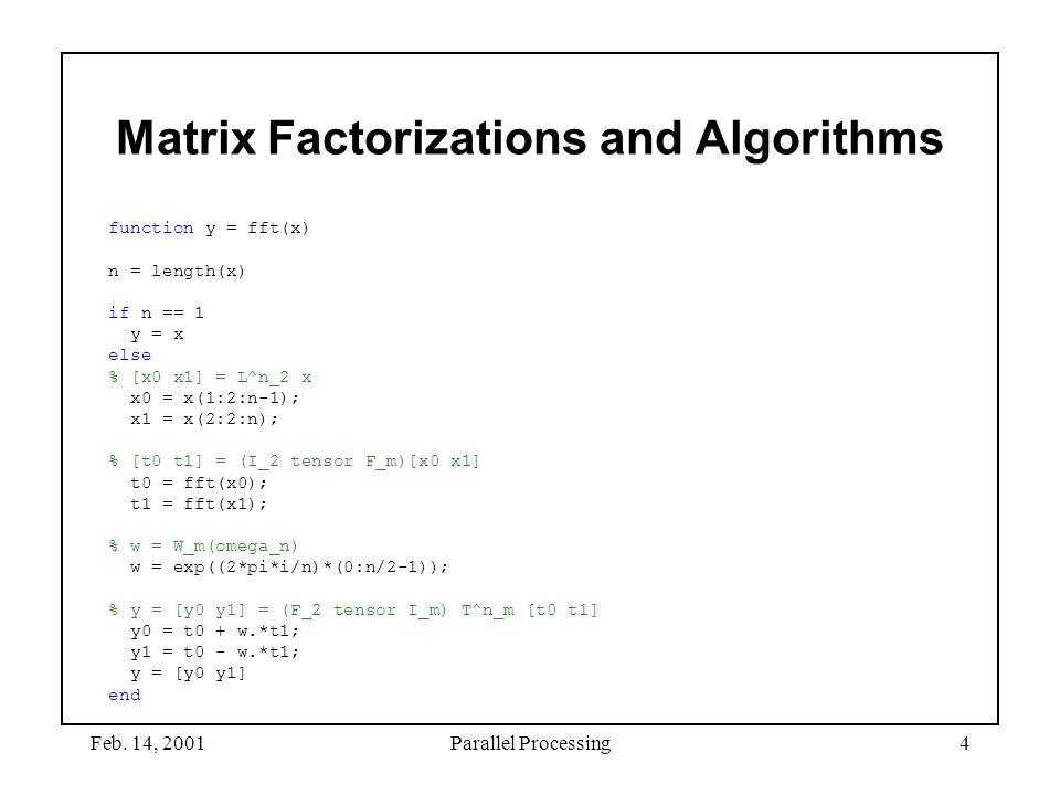 Matrix Factorizations and Algorithms