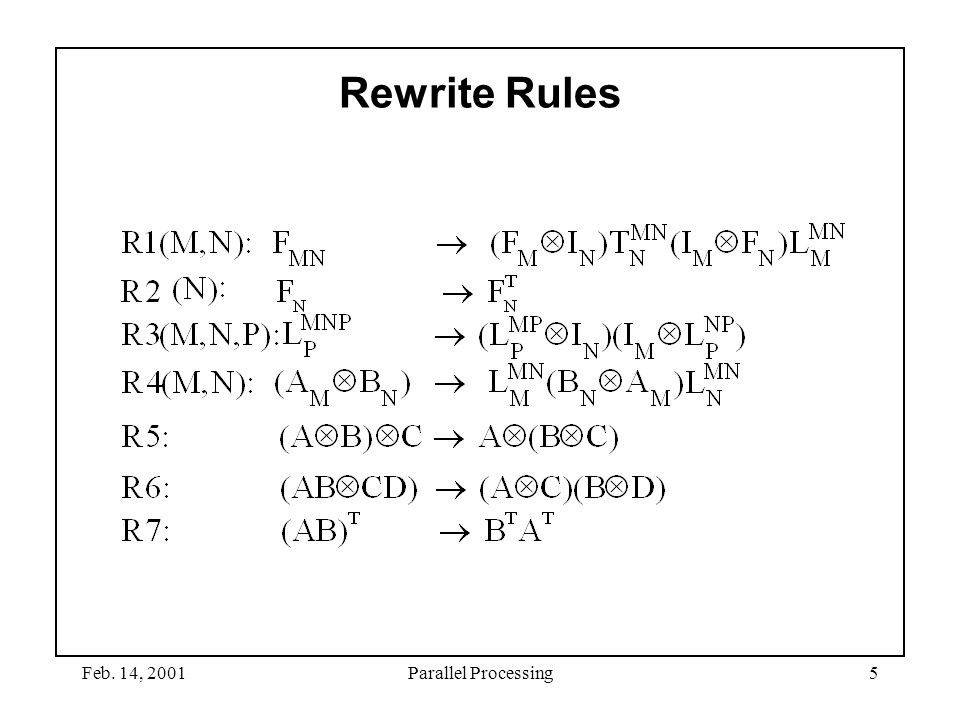 Rewrite Rules Feb. 14, 2001 Parallel Processing