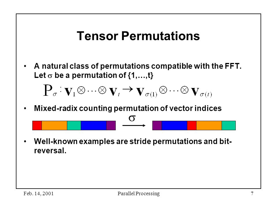 Tensor Permutations A natural class of permutations compatible with the FFT. Let  be a permutation of {1,…,t}