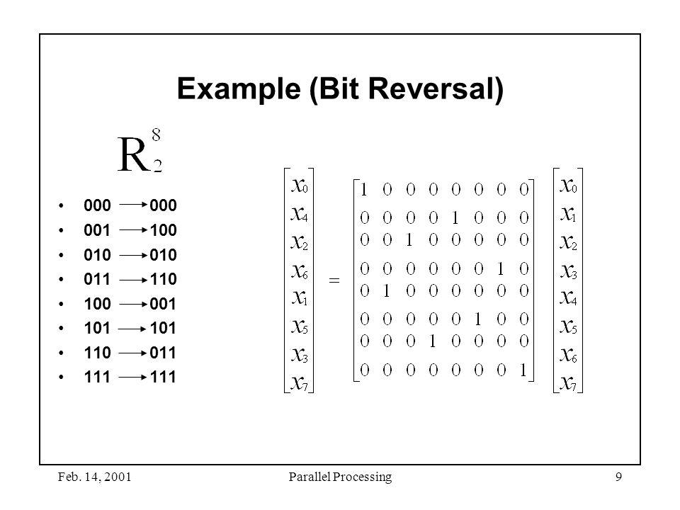 Example (Bit Reversal)