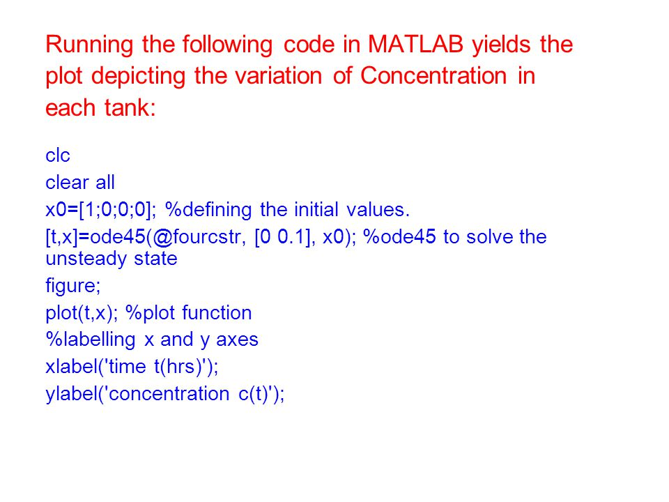 Running the following code in MATLAB yields the