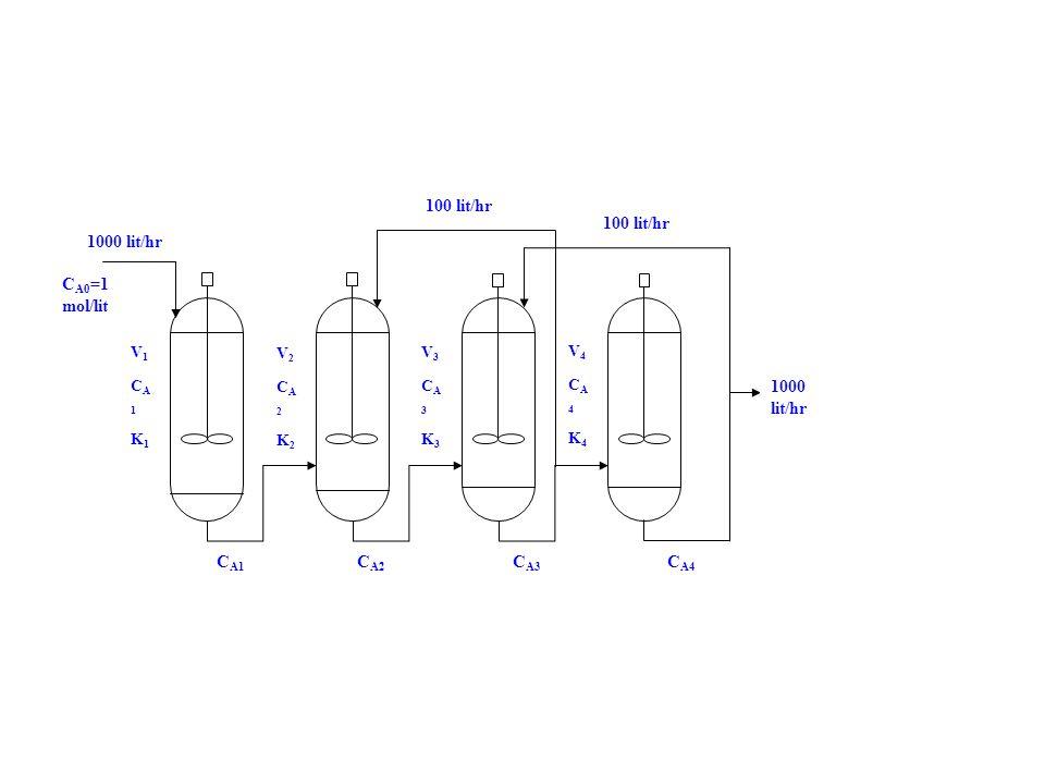 100 lit/hr 100 lit/hr 1000 lit/hr CA0=1 mol/lit 1000 lit/hr CA1 CA2