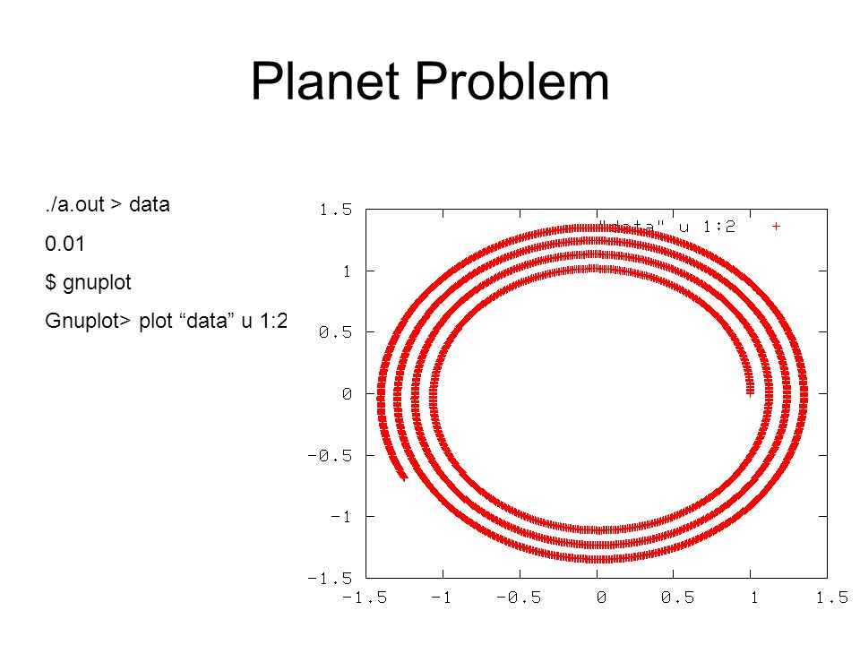 Planet Problem ./a.out > data 0.01 $ gnuplot