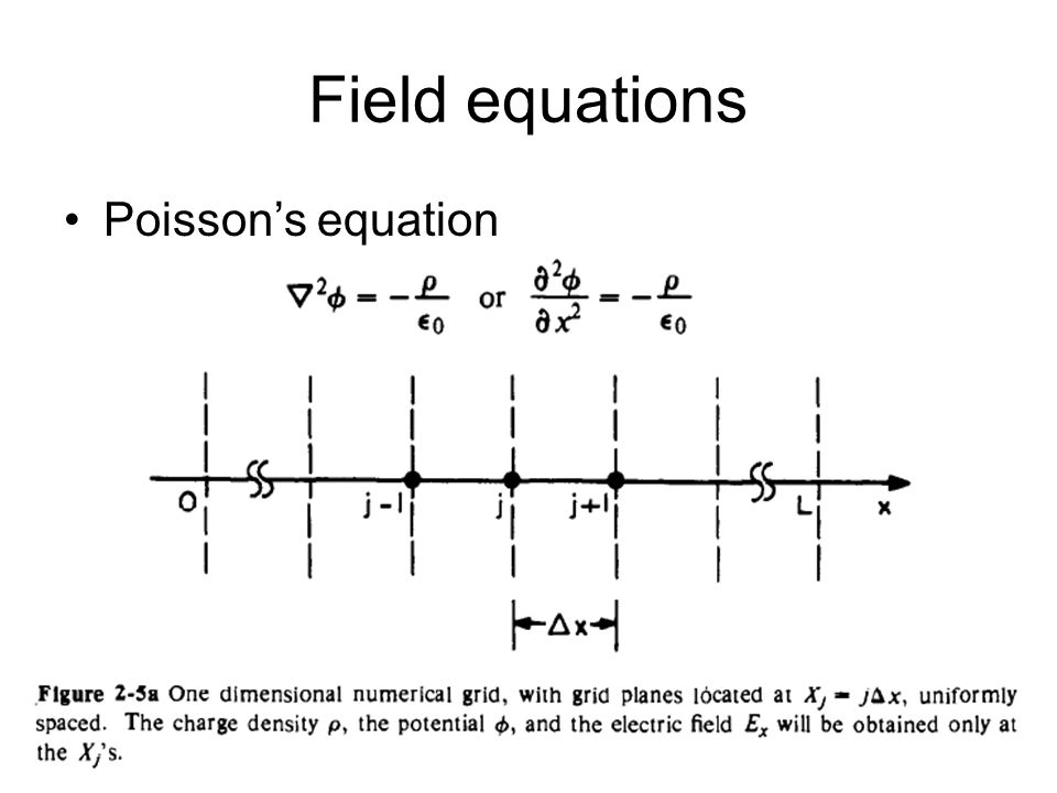 Field equations Poisson's equation