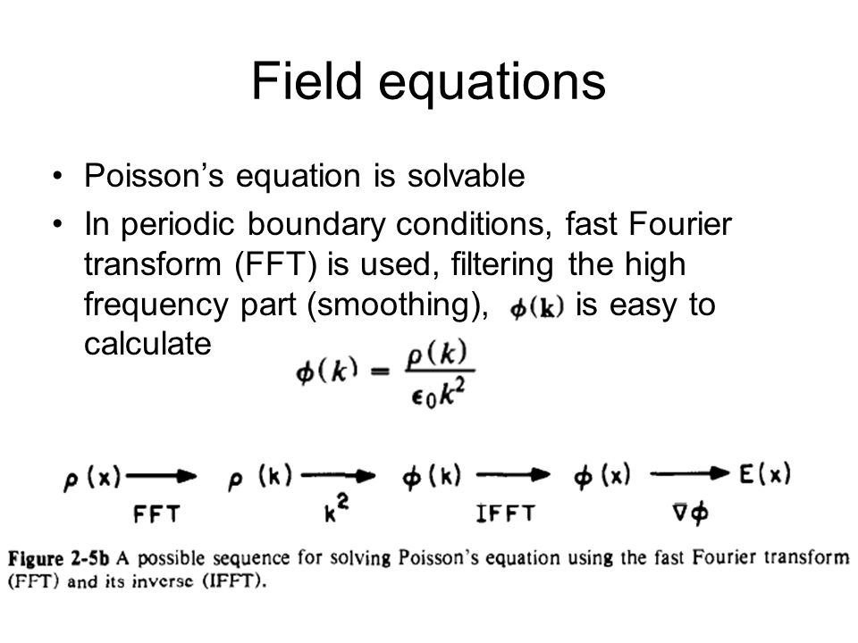 Field equations Poisson's equation is solvable