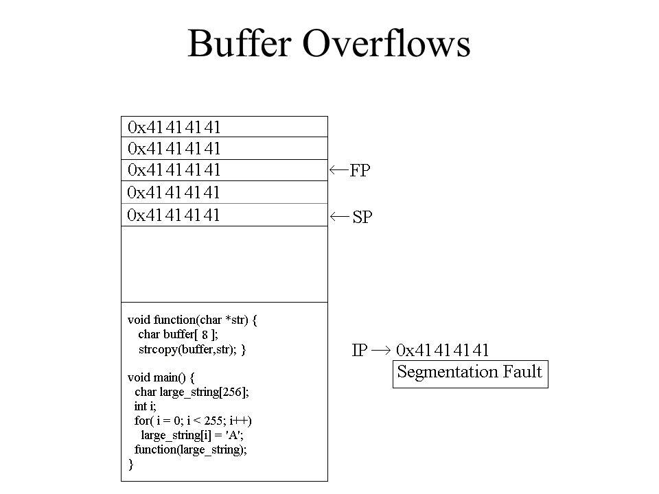 Buffer Overflows