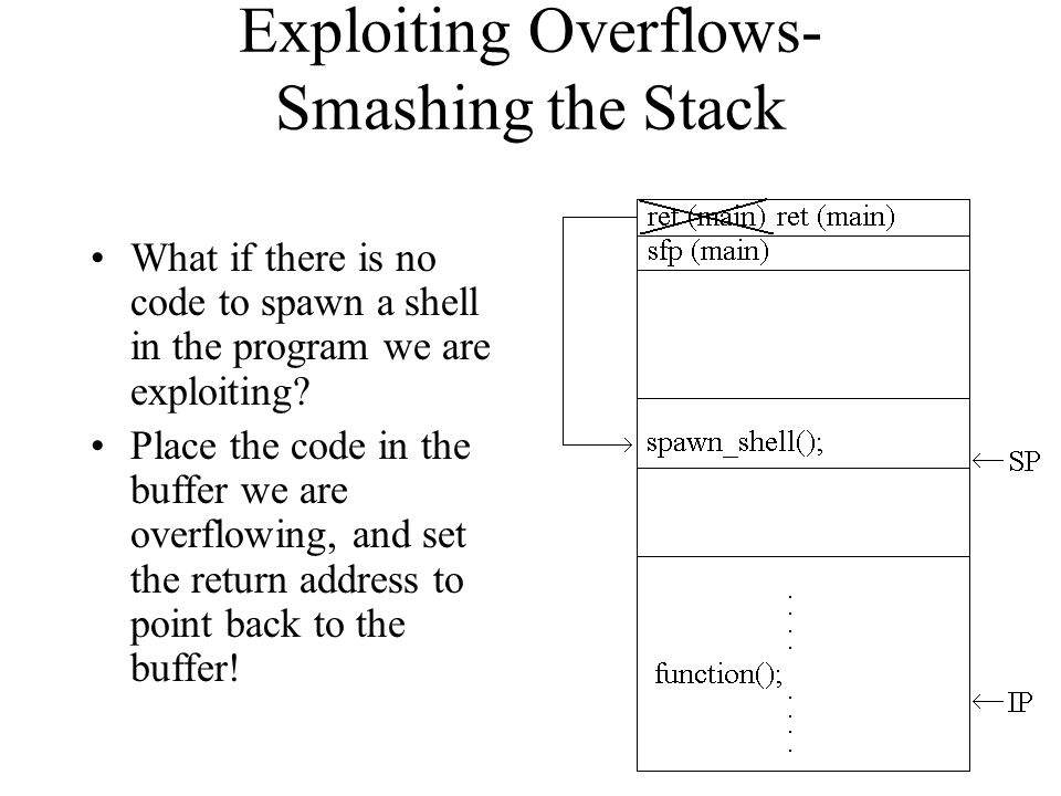 Exploiting Overflows- Smashing the Stack