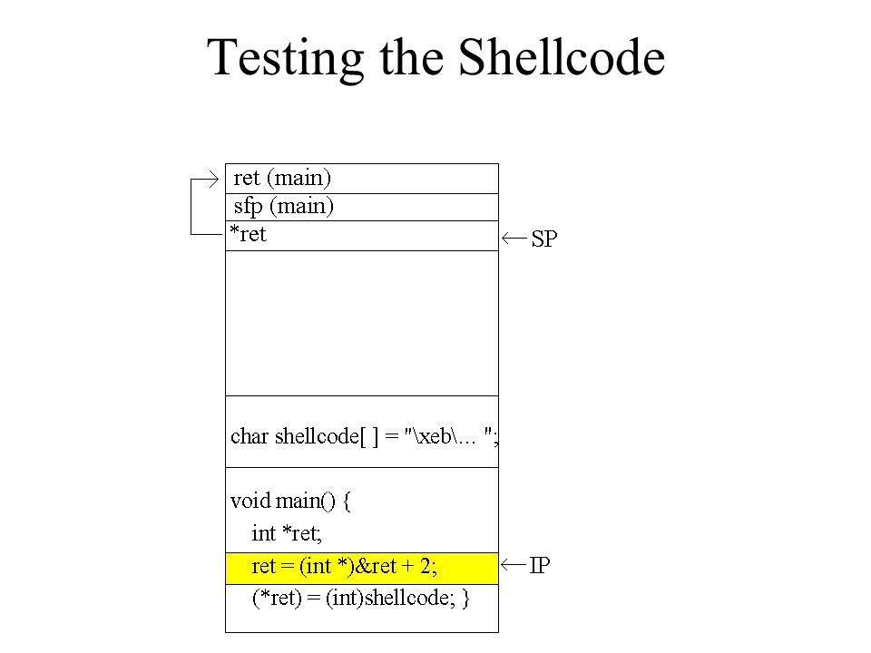 Testing the Shellcode