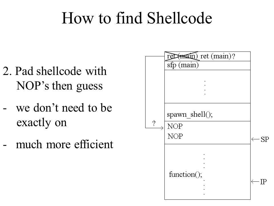 How to find Shellcode 2. Pad shellcode with NOP's then guess