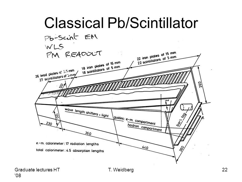 Classical Pb/Scintillator