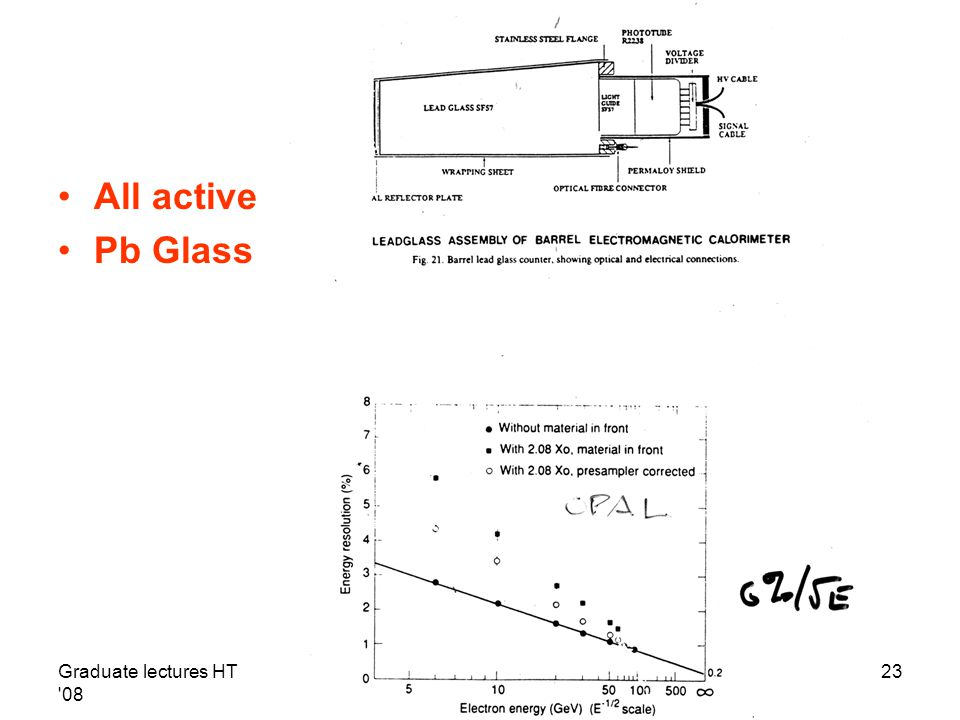 Lead Glass All active Pb Glass Graduate lectures HT 08 T. Weidberg