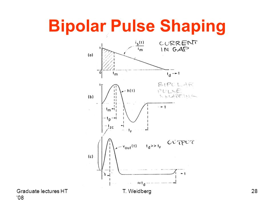 Bipolar Pulse Shaping Graduate lectures HT 08 T. Weidberg