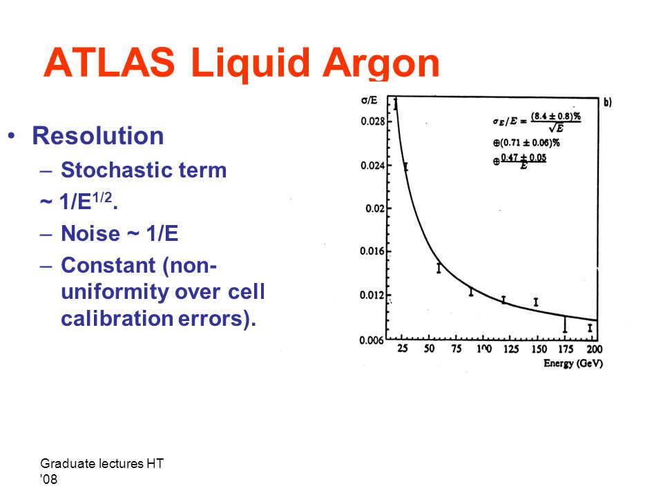 ATLAS Liquid Argon Resolution Stochastic term ~ 1/E1/2. Noise ~ 1/E