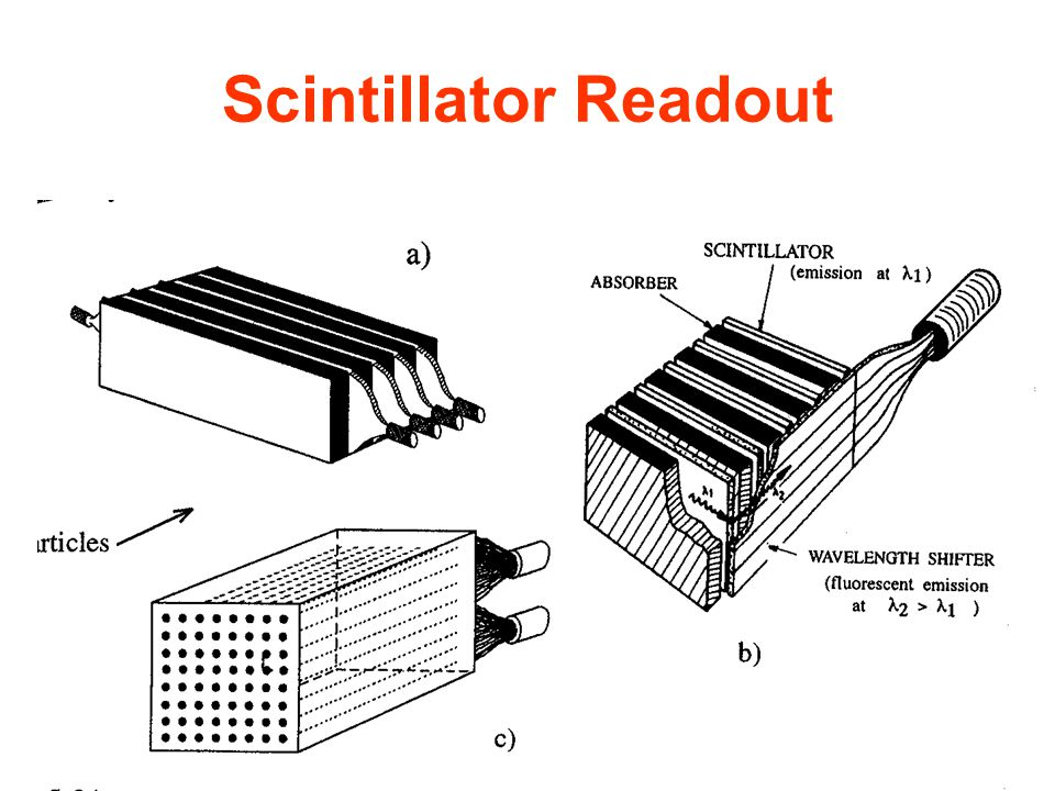 Scintillator Readout Graduate lectures HT 08 T. Weidberg