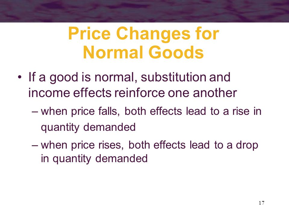 Price Changes for Normal Goods