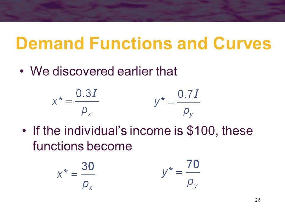 Demand Functions and Curves