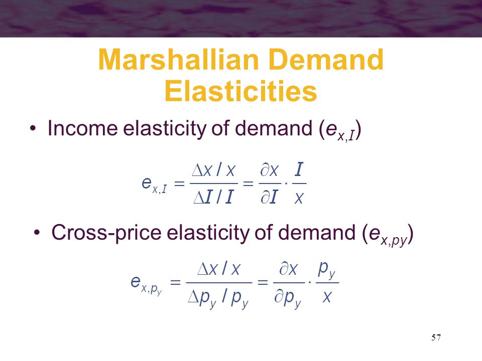 Marshallian Demand Elasticities