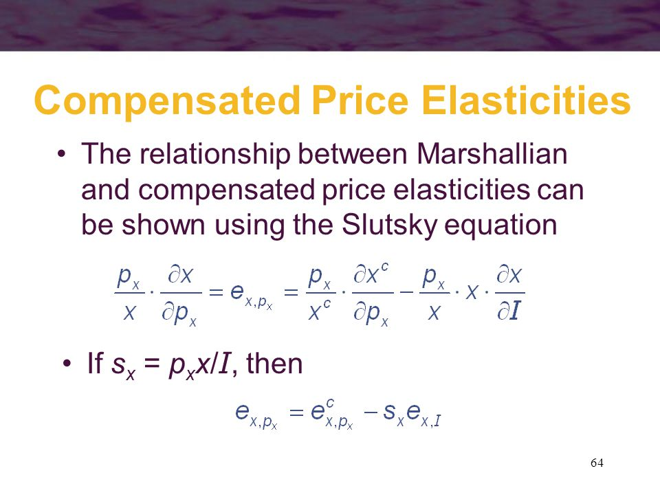 Compensated Price Elasticities