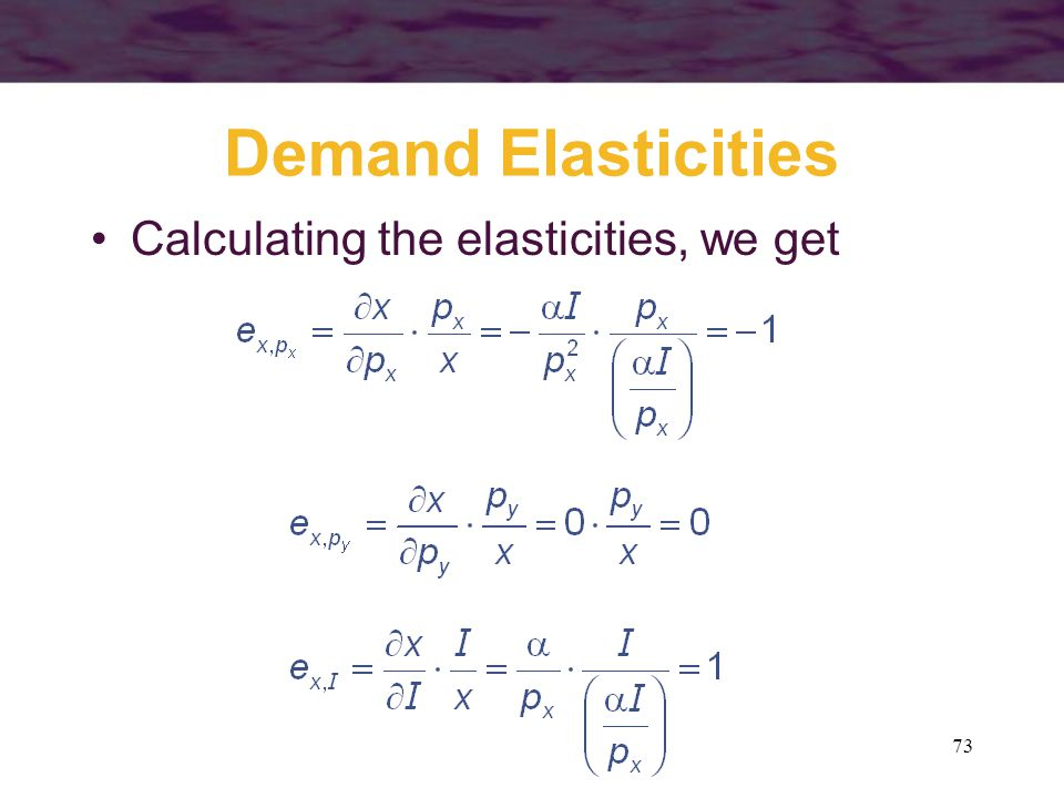 Demand Elasticities Calculating the elasticities, we get