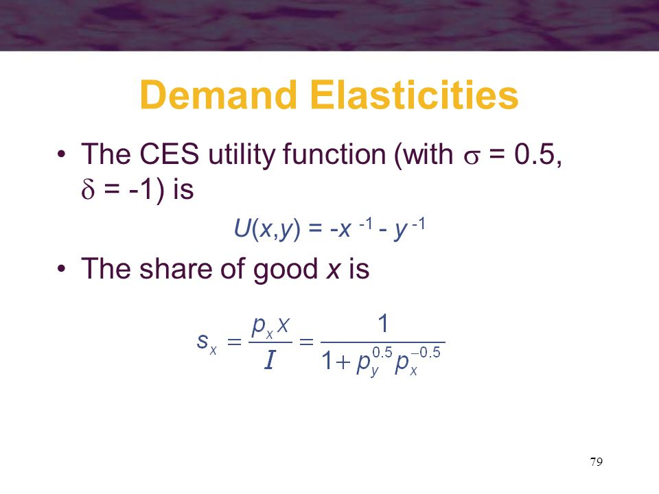 Demand Elasticities The CES utility function (with  = 0.5,  = -1) is