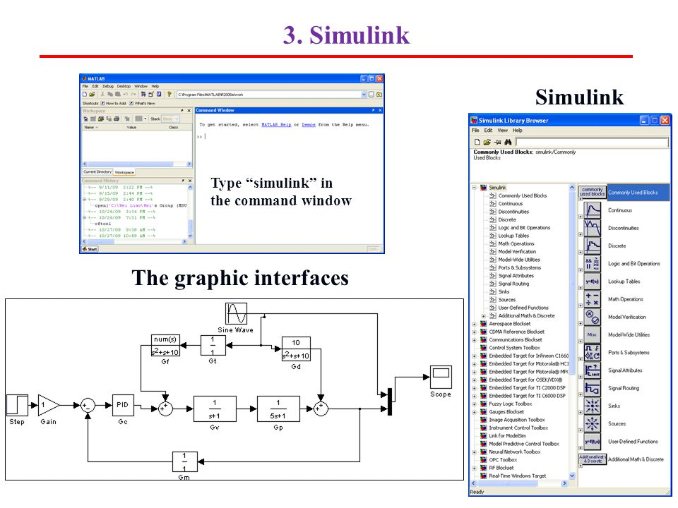 The graphic interfaces
