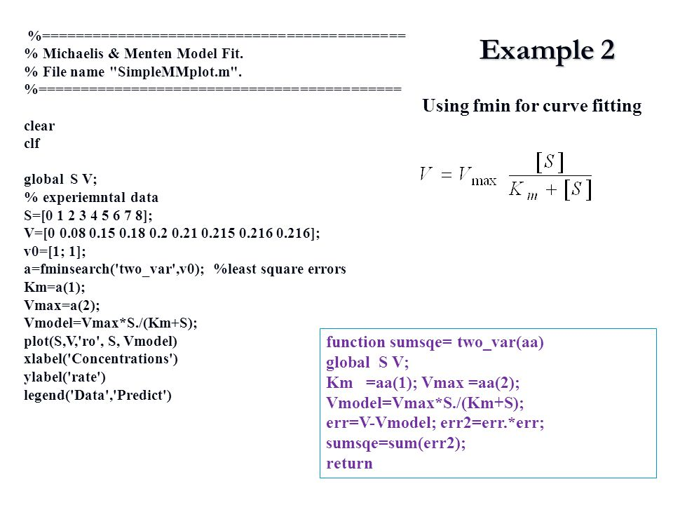Example 2 Using fmin for curve fitting function sumsqe= two_var(aa)