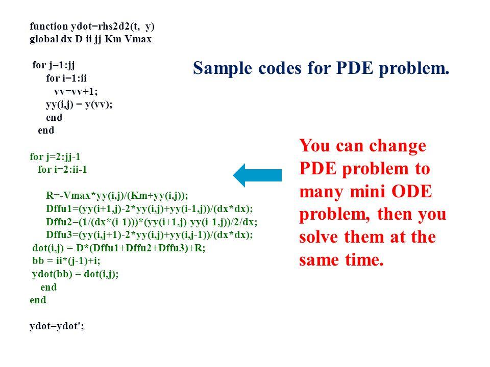 Sample codes for PDE problem.