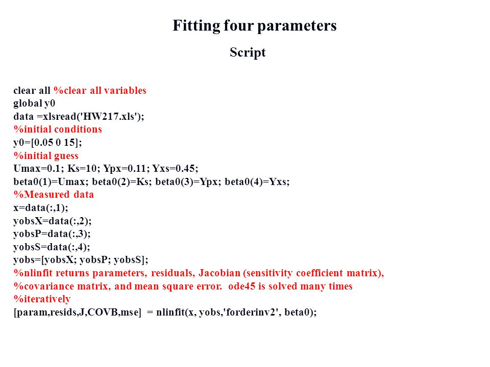 Fitting four parameters
