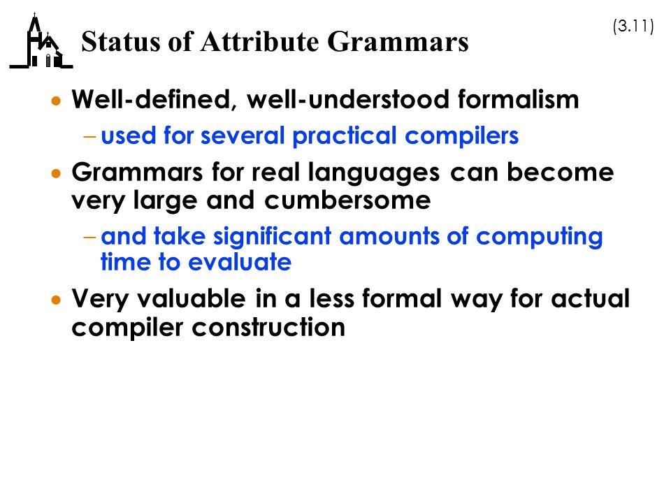 Status of Attribute Grammars