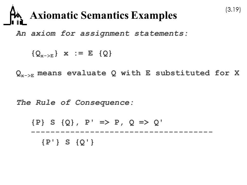 Axiomatic Semantics Examples