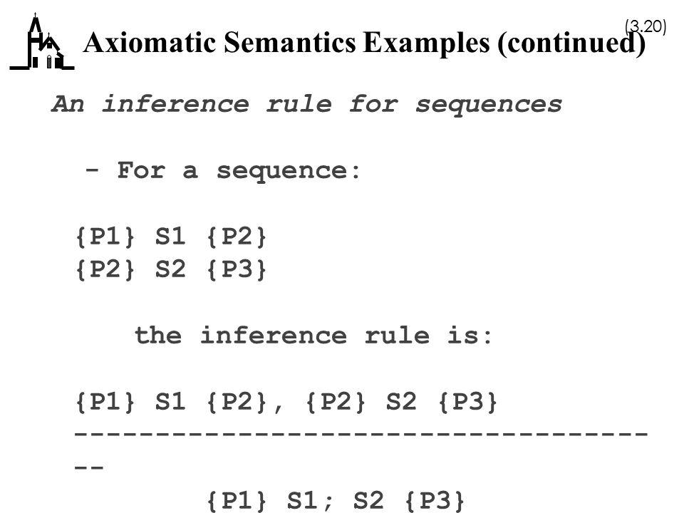 Axiomatic Semantics Examples (continued)