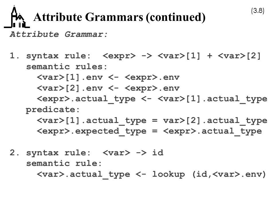 Attribute Grammars (continued)