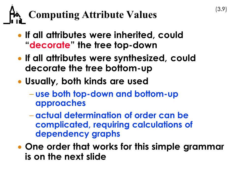 Computing Attribute Values