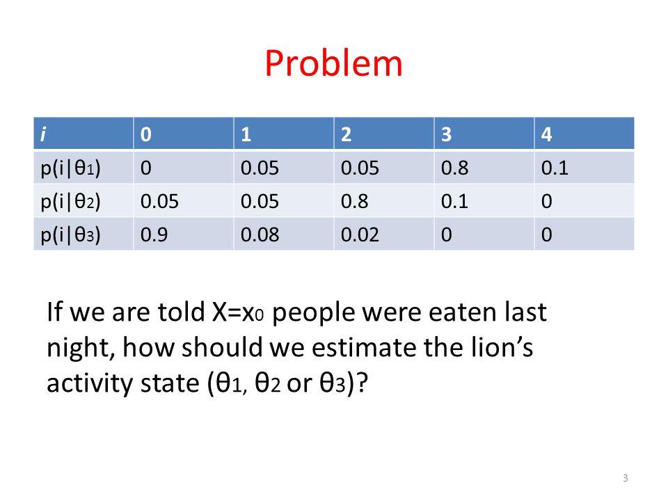 Problem i. 1. 2. 3. 4. p(i|θ1) 0.05. 0.8. 0.1. p(i|θ2) p(i|θ3) 0.9. 0.08. 0.02.