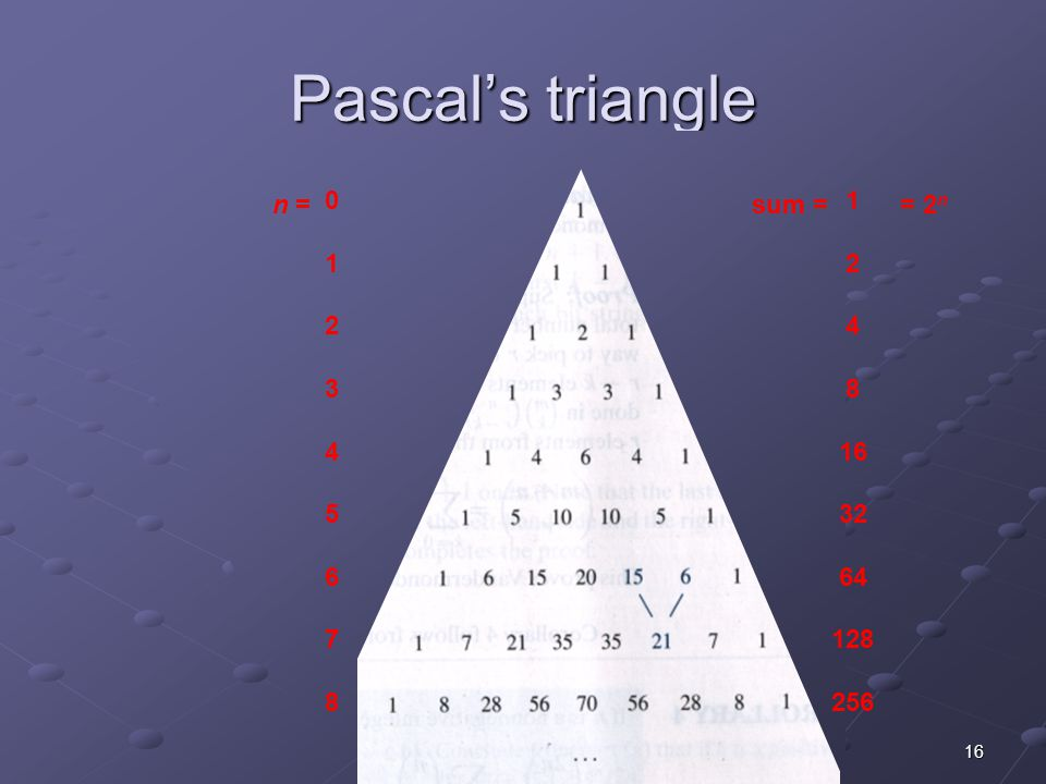 Pascal's triangle 1 2 3 4 5 6 7 8 1 2 4 8 16 32 64 128 256 n = sum =