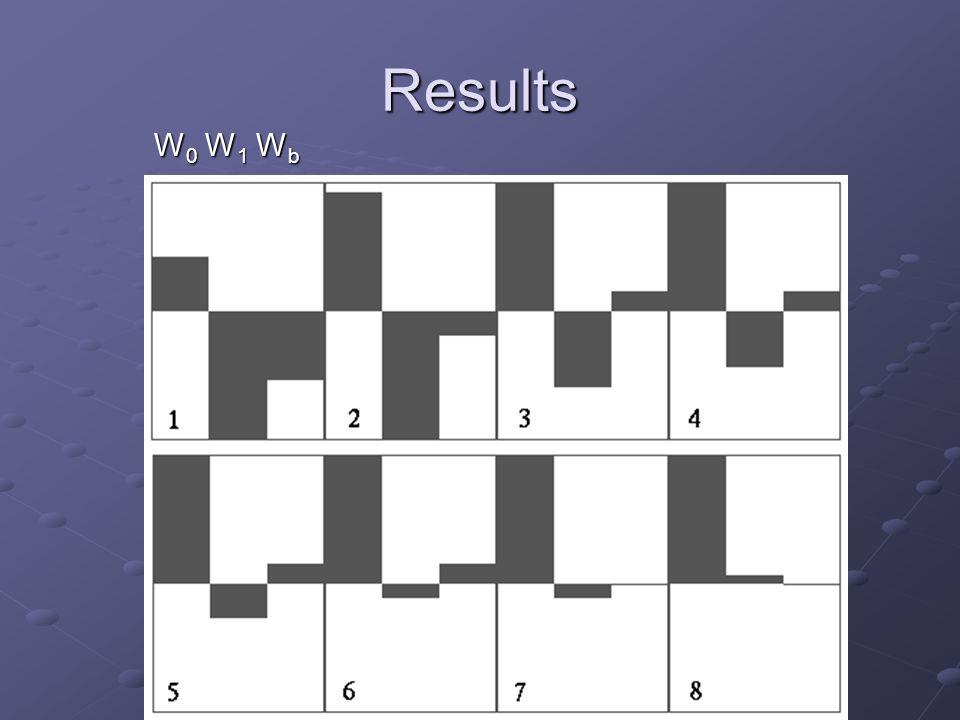 Results W0 W1 Wb