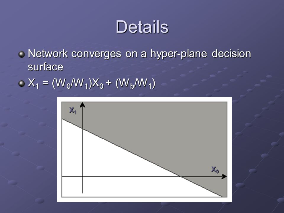 Details Network converges on a hyper-plane decision surface