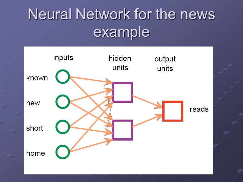 Neural Network for the news example