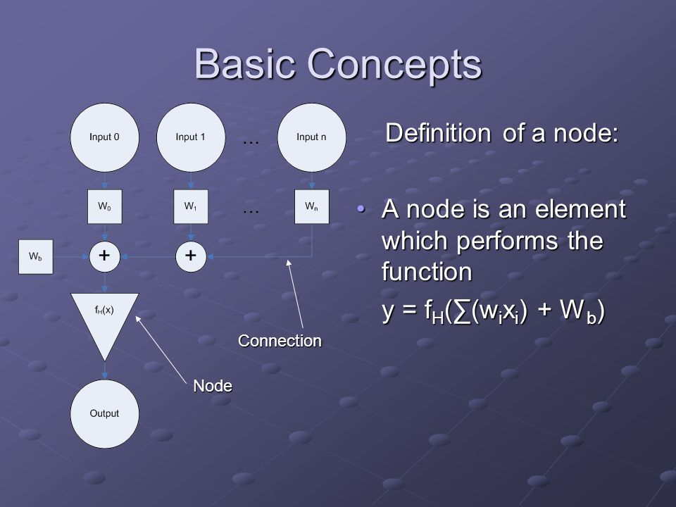 Basic Concepts Definition of a node: