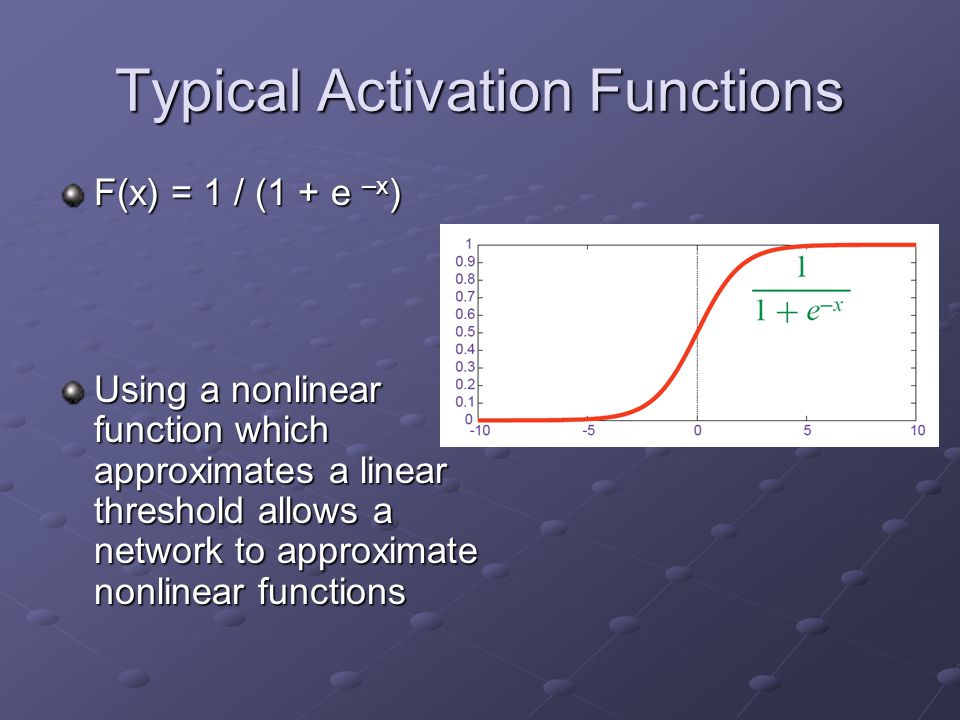 Typical Activation Functions