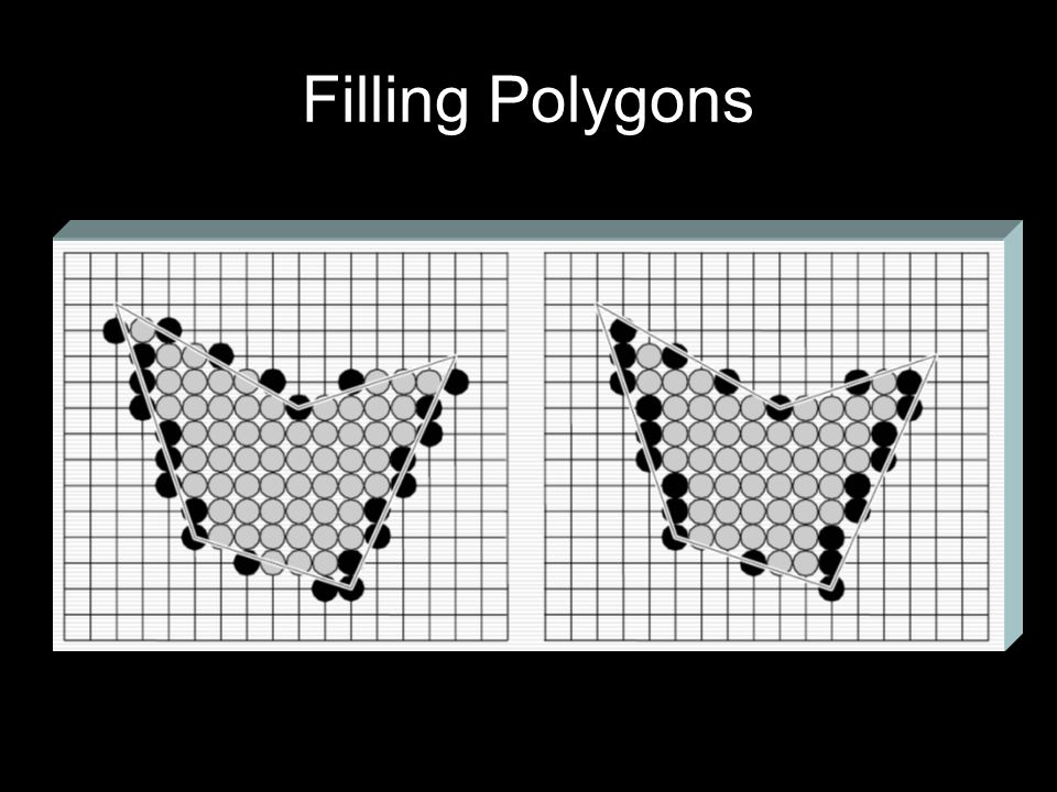 Filling Polygons
