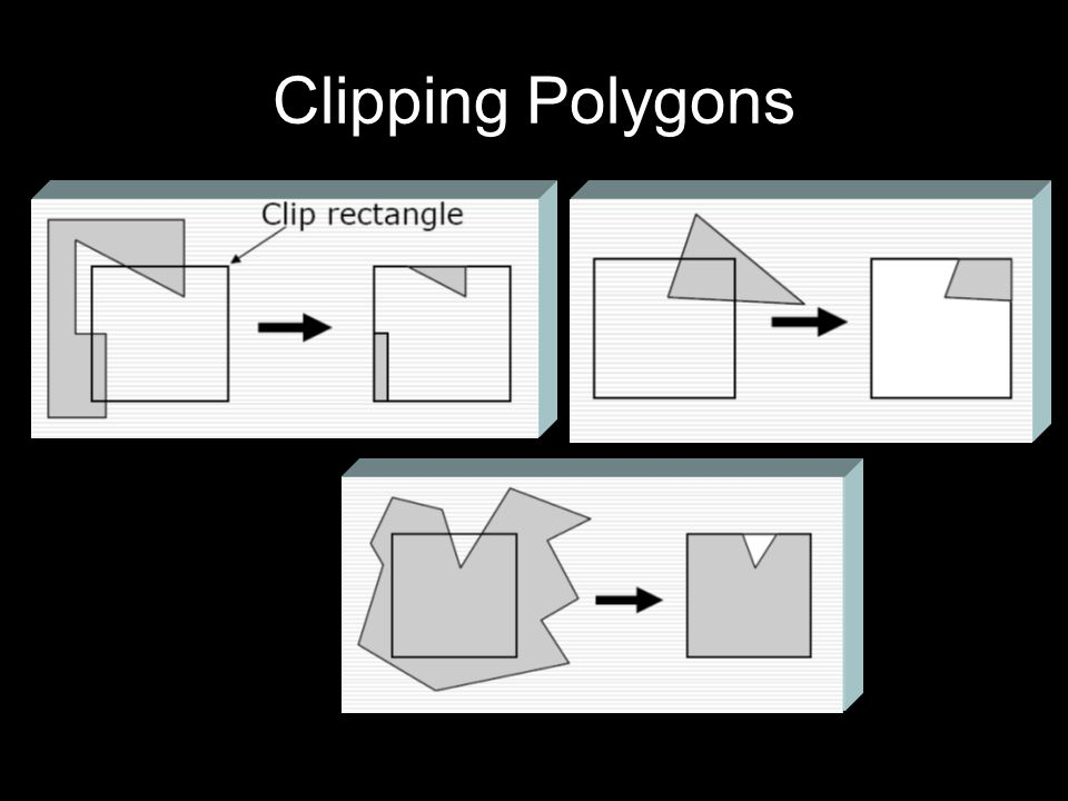 Clipping Polygons