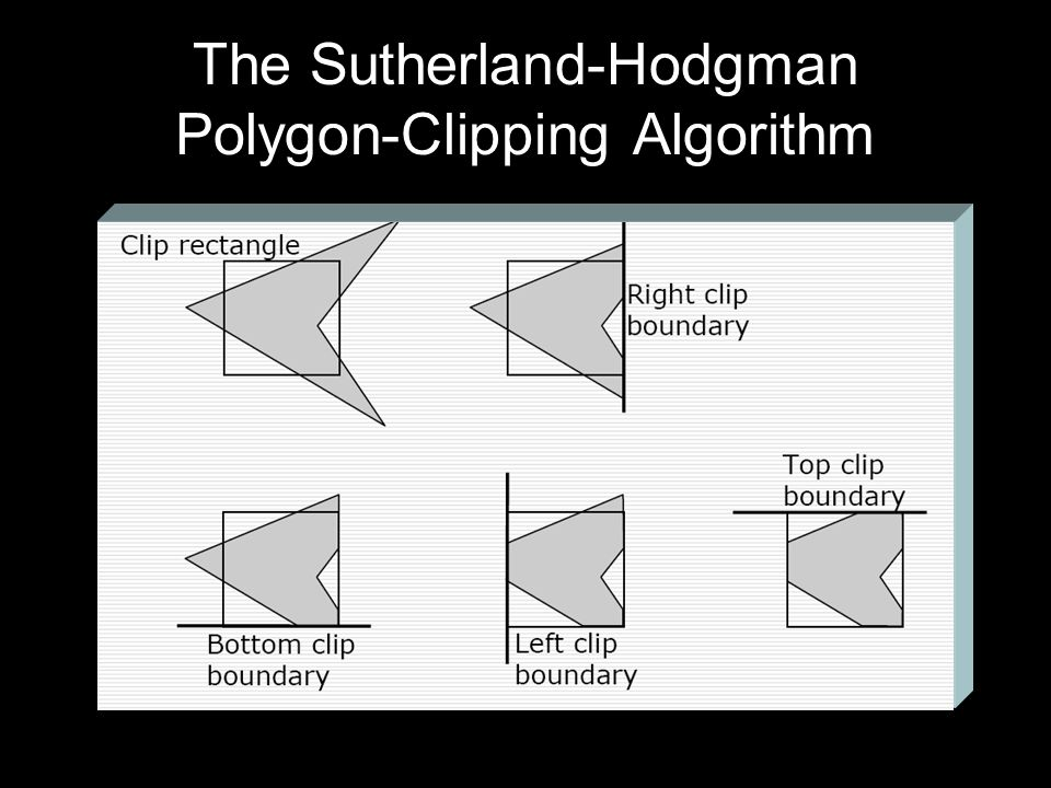 The Sutherland-Hodgman Polygon-Clipping Algorithm